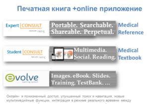 книги Elsevier по медицине